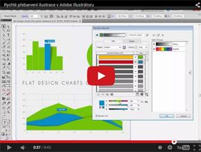 Video tutoriály pro Adobe Illustrátor